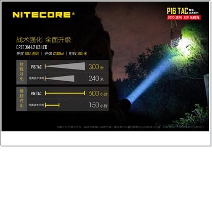 【錸特光電】NITECORE P16TAC 1000流明 射程300米 精準戰術手電筒 標準槍夾可用 P16 TAC